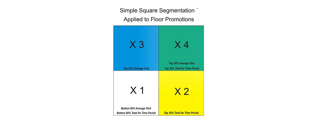 Simple-Square-Segmentation-Illustration-3-slide